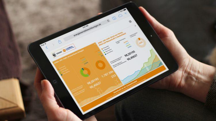 Wie steht es eigentlich um die Energiewende? Das neue Dashboard gibt Auskunft © WWF / Lichtblick